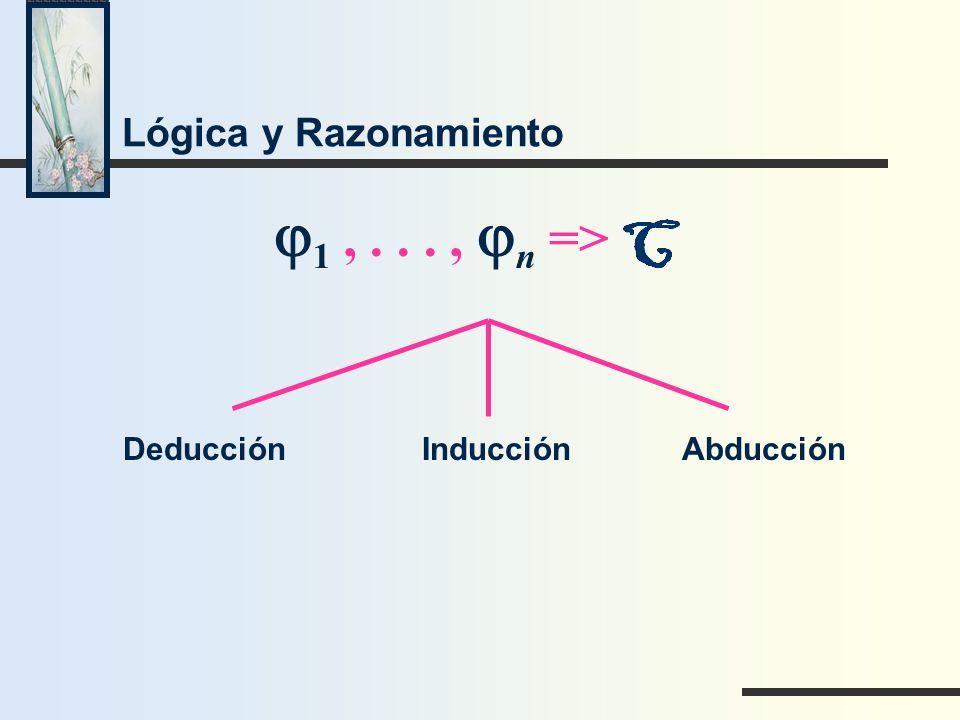 j1 , . . . , jn => Lógica y Razonamiento Deducción Inducción