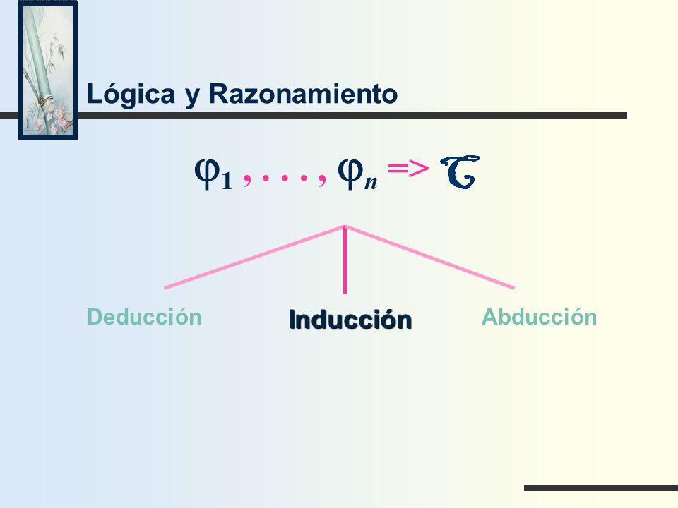j1 , . . . , jn => Lógica y Razonamiento Inducción Deducción