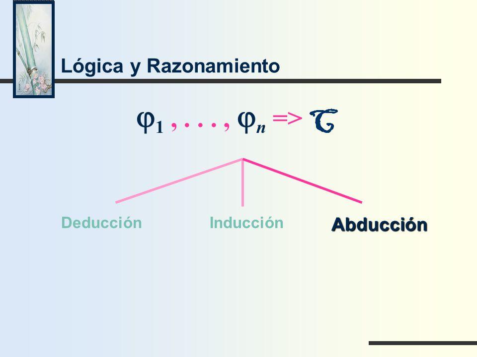 j1 , . . . , jn => Lógica y Razonamiento Abducción Deducción