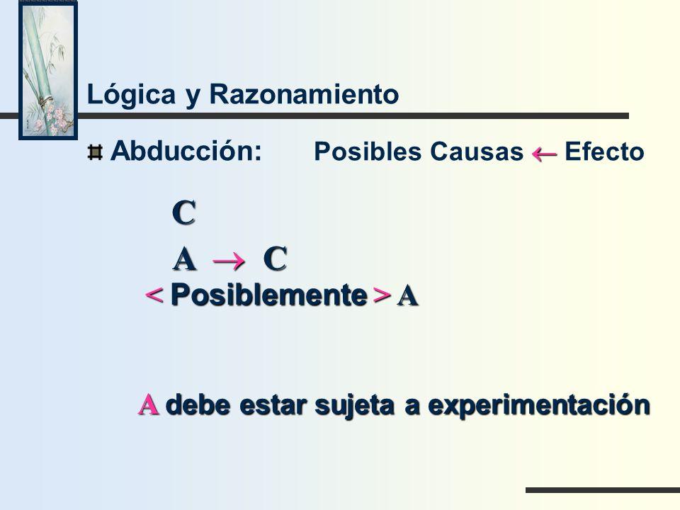 C A ® C < Posiblemente > A A debe estar sujeta a experimentación