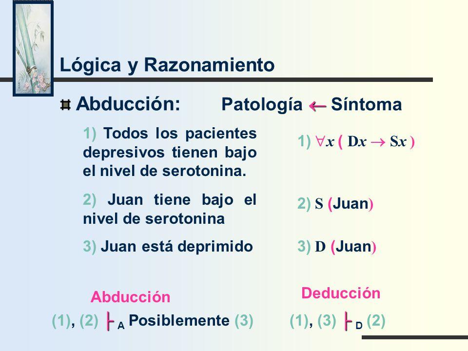 Abducción: Patología ¬ Síntoma