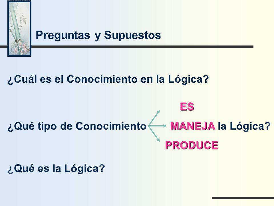 Preguntas y Supuestos ¿Cuál es el Conocimiento en la Lógica ES