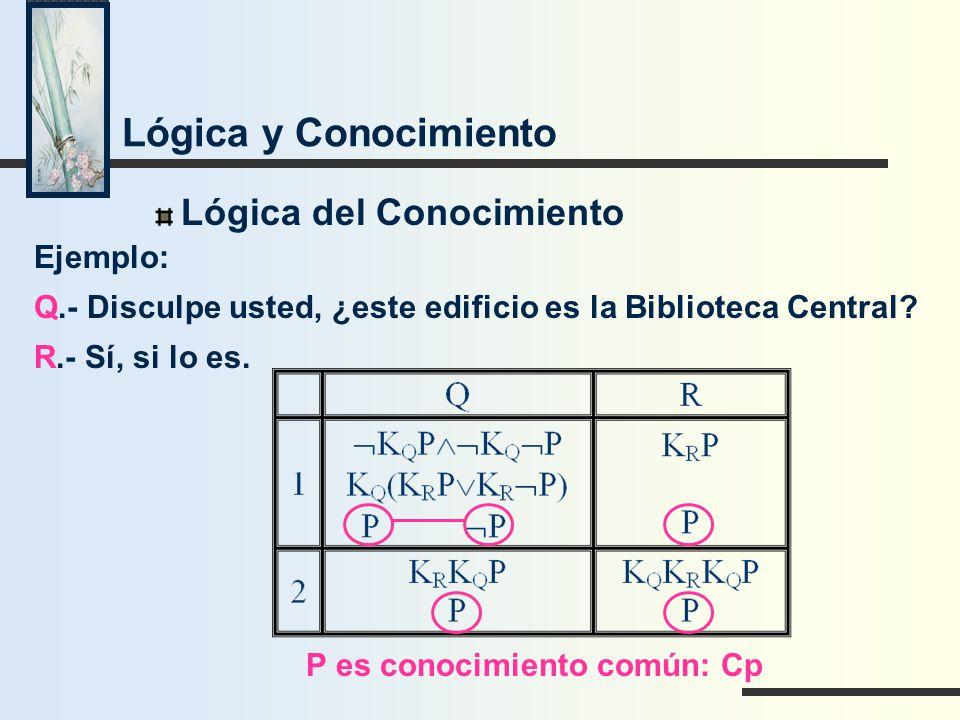 Lógica y Conocimiento Lógica del Conocimiento Ejemplo: