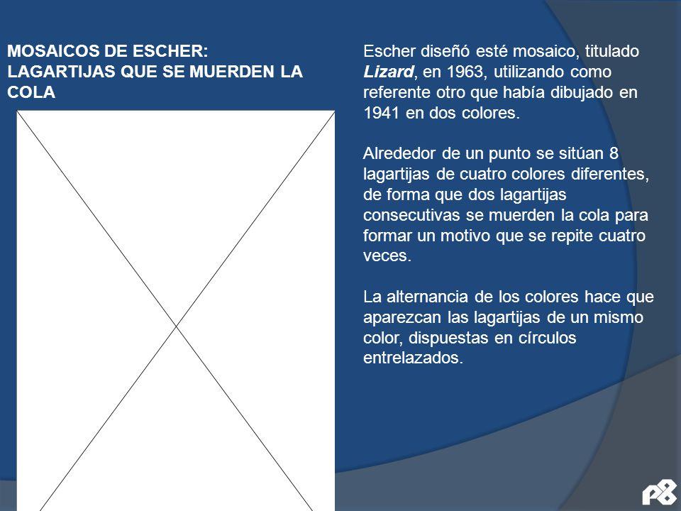 MOSAICOS DE ESCHER: LAGARTIJAS QUE SE MUERDEN LA COLA.