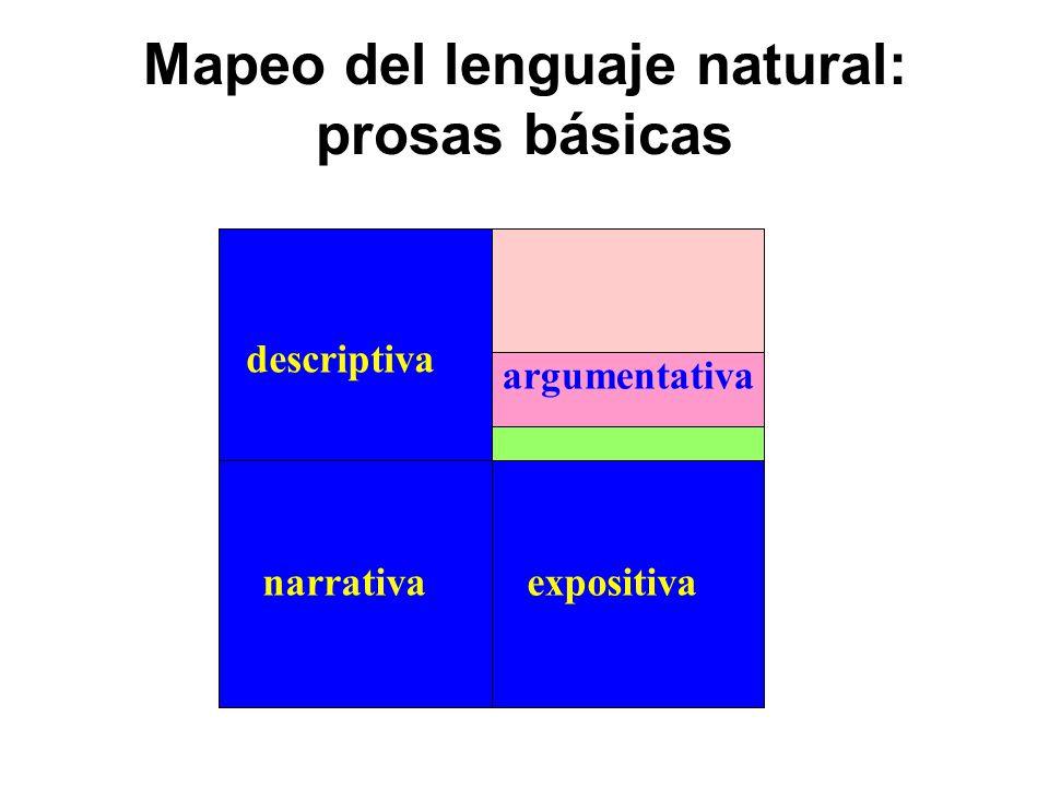 Mapeo del lenguaje natural: prosas básicas