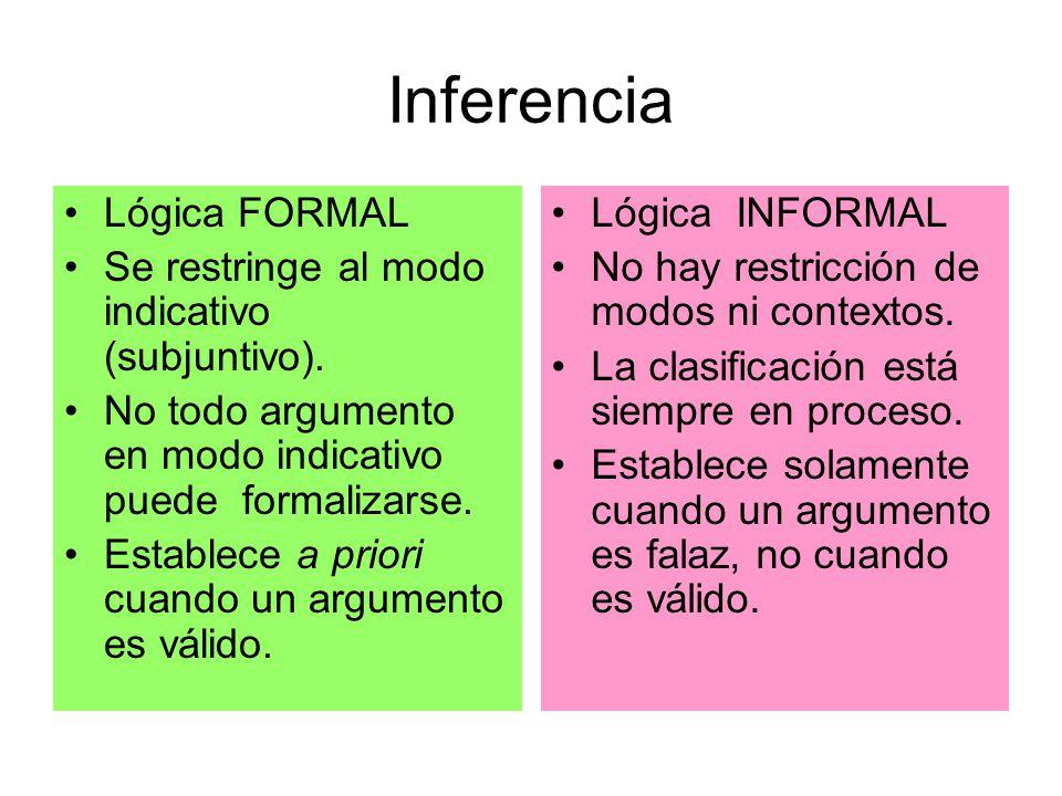 Inferencia Lógica FORMAL Se restringe al modo indicativo (subjuntivo).