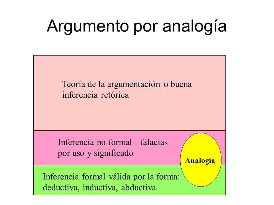 Argumento por analogía