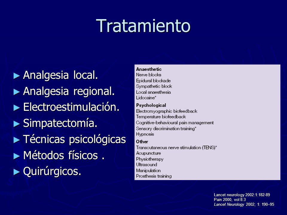 Tratamiento Analgesia local. Analgesia regional. Electroestimulación.