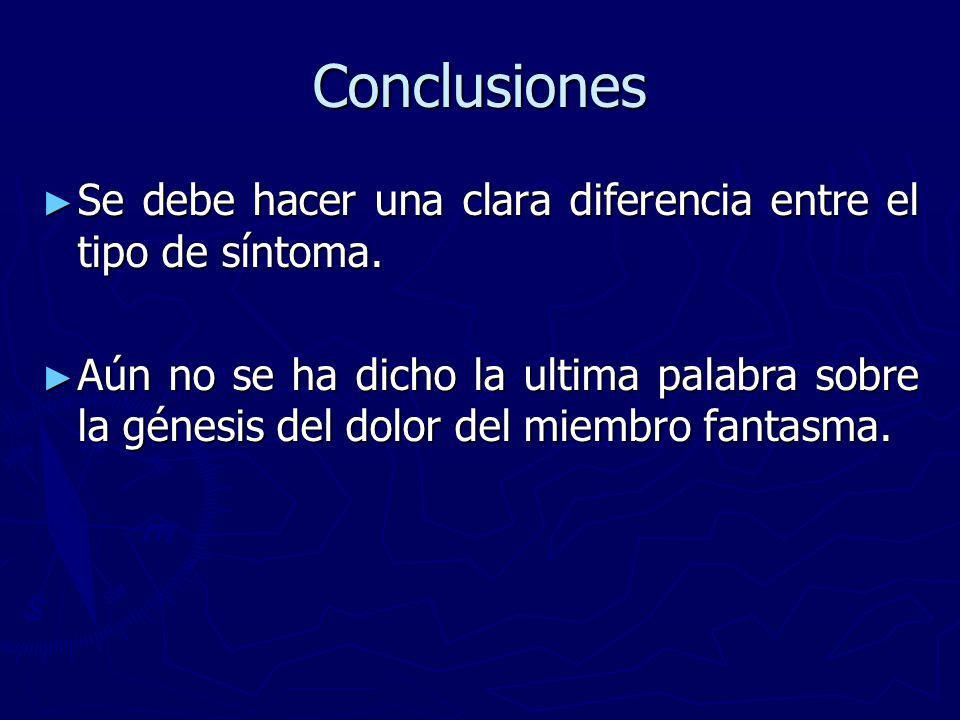 Conclusiones Se debe hacer una clara diferencia entre el tipo de síntoma.