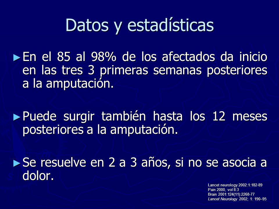 Datos y estadísticas En el 85 al 98% de los afectados da inicio en las tres 3 primeras semanas posteriores a la amputación.