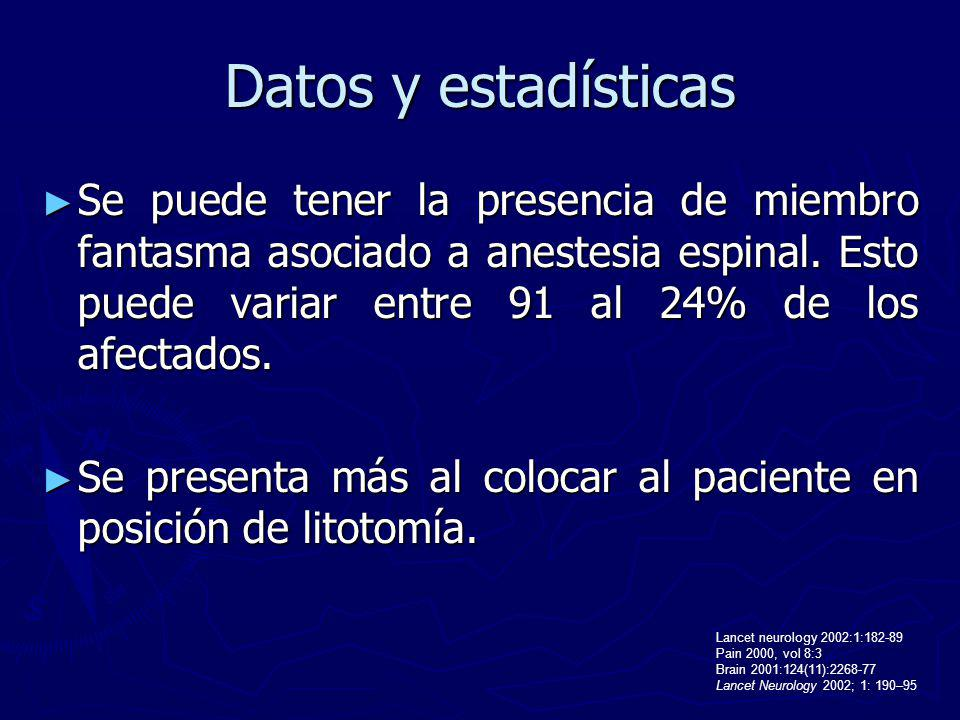 Datos y estadísticas