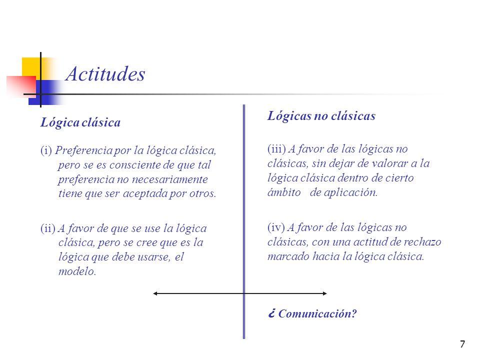 Actitudes Lógica clásica Lógicas no clásicas