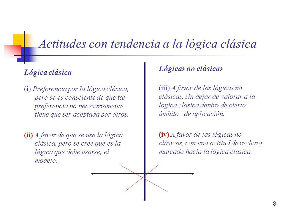 Actitudes con tendencia a la lógica clásica
