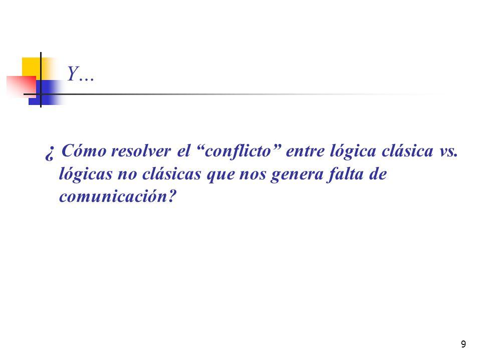 09.11.2006 Y… ¿ Cómo resolver el conflicto entre lógica clásica vs. lógicas no clásicas que nos genera falta de comunicación