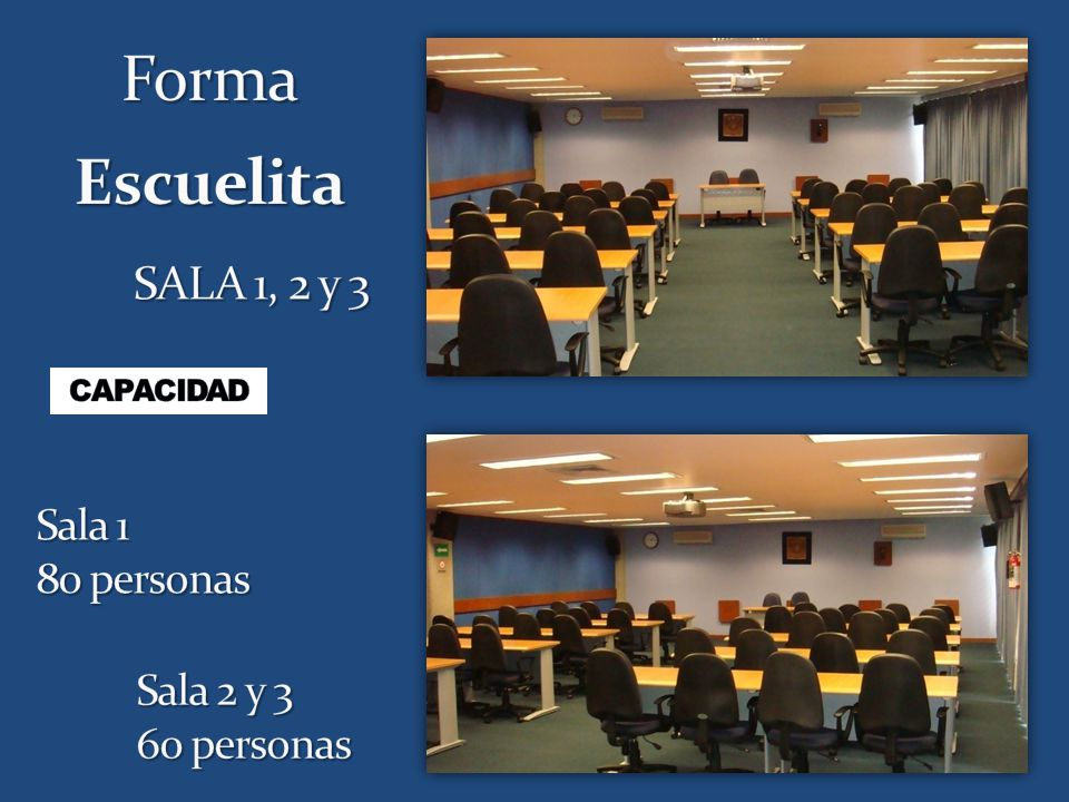 Forma Escuelita SALA 1, 2 y 3 Sala 1 80 personas Sala 2 y 3