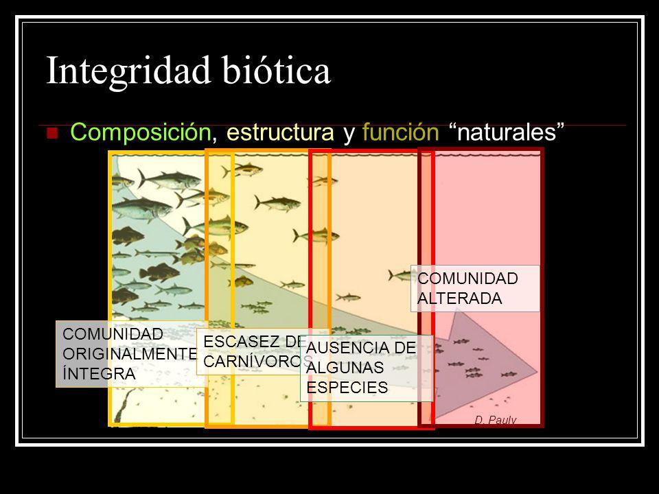 Integridad biótica Composición, estructura y función naturales