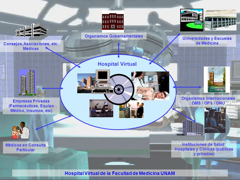 Hospital Virtual Hospital Virtual de la Facultad de Medicina UNAM