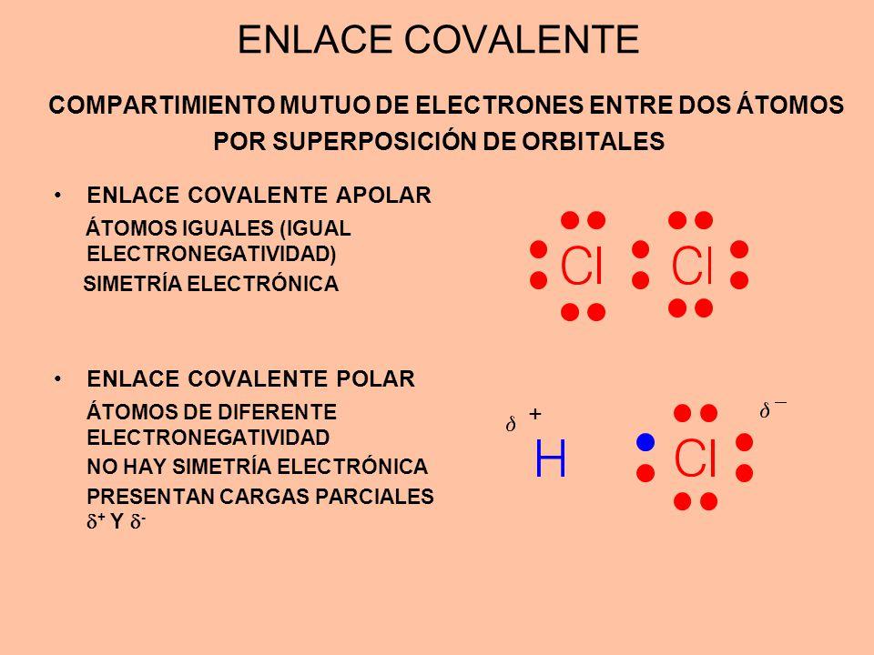 ENLACE COVALENTE COMPARTIMIENTO MUTUO DE ELECTRONES ENTRE DOS ÁTOMOS POR SUPERPOSICIÓN DE ORBITALES