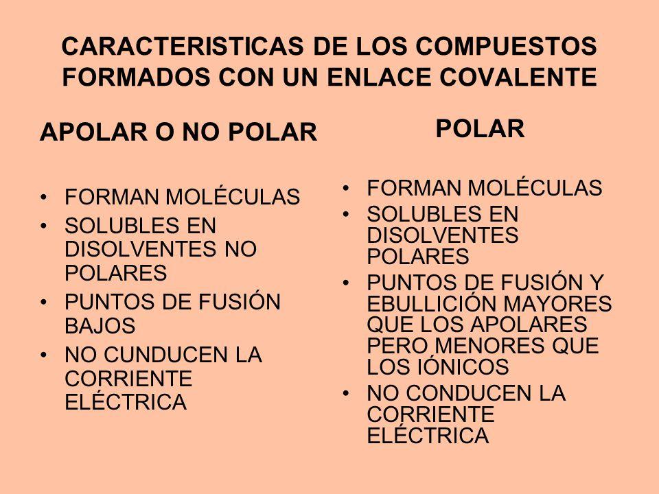 CARACTERISTICAS DE LOS COMPUESTOS FORMADOS CON UN ENLACE COVALENTE