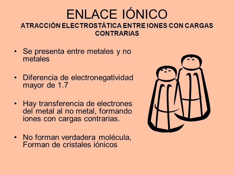 ENLACE IÓNICO ATRACCIÓN ELECTROSTÁTICA ENTRE IONES CON CARGAS CONTRARIAS