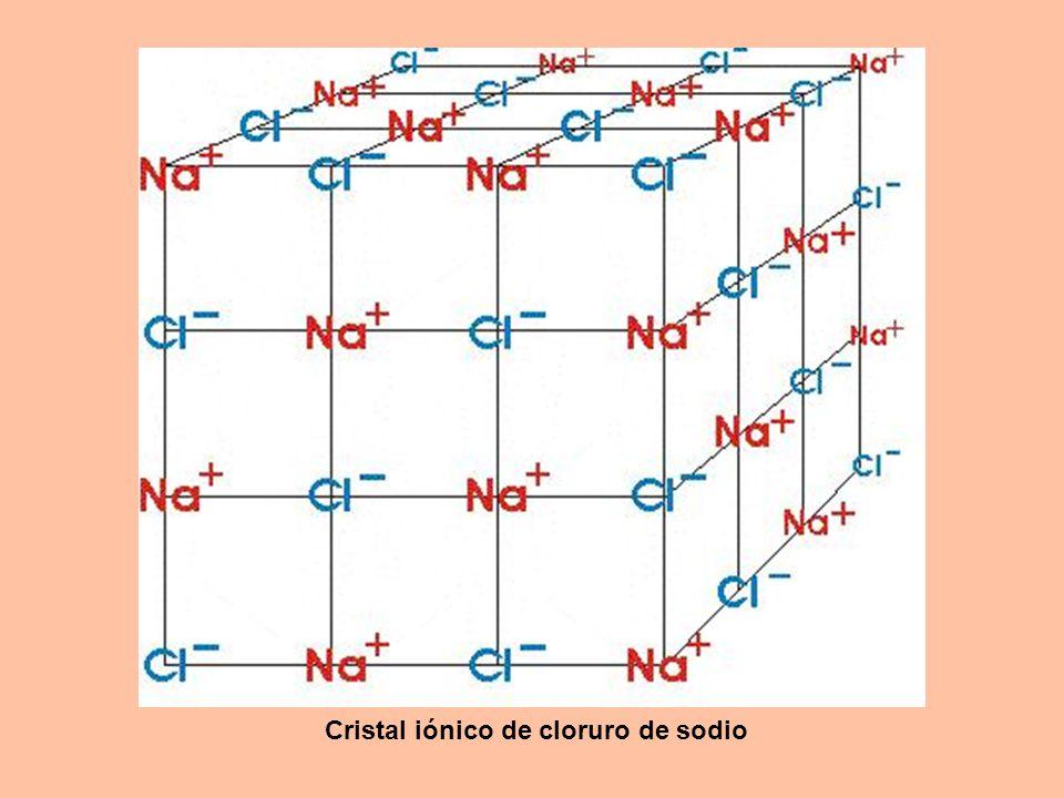 Cristal iónico de cloruro de sodio