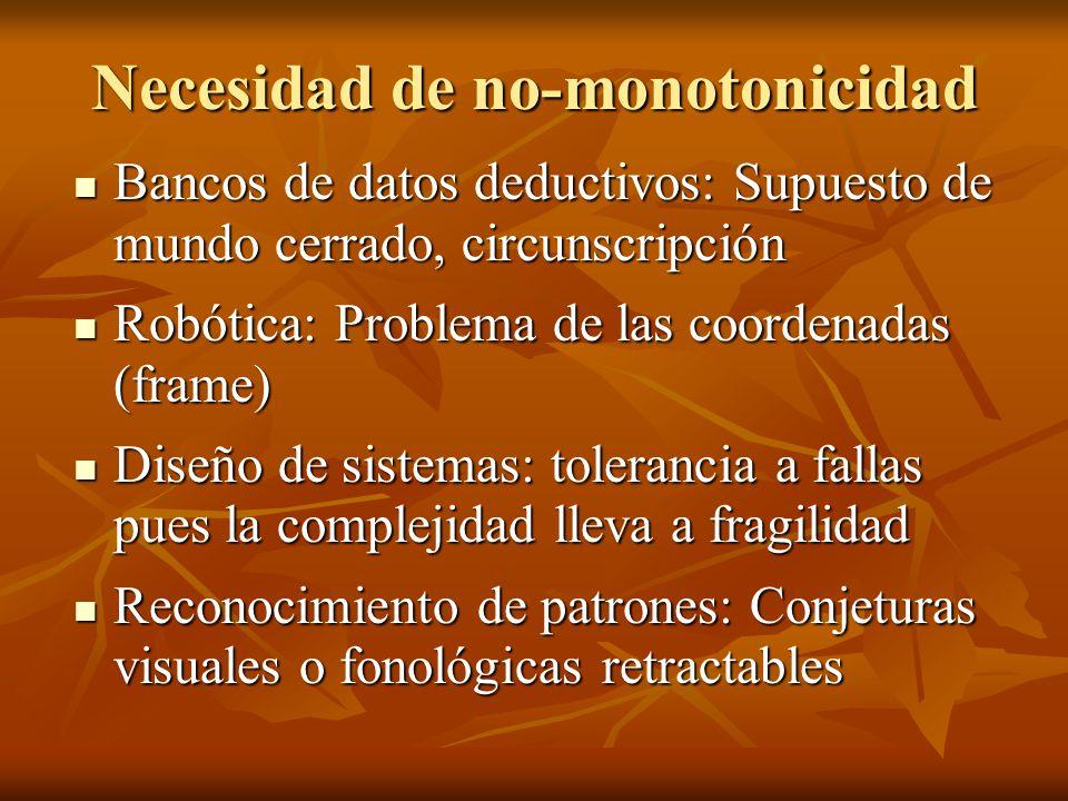 Necesidad de no-monotonicidad