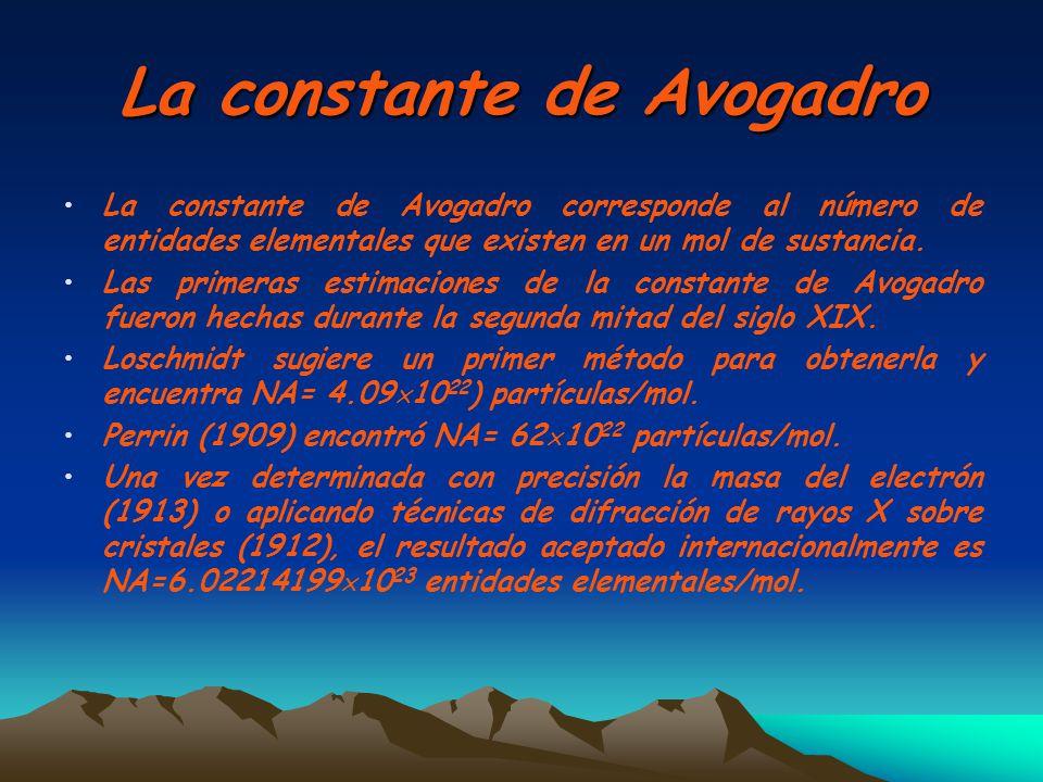 La constante de Avogadro