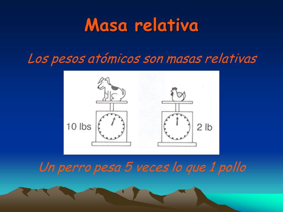 Masa relativa Los pesos atómicos son masas relativas