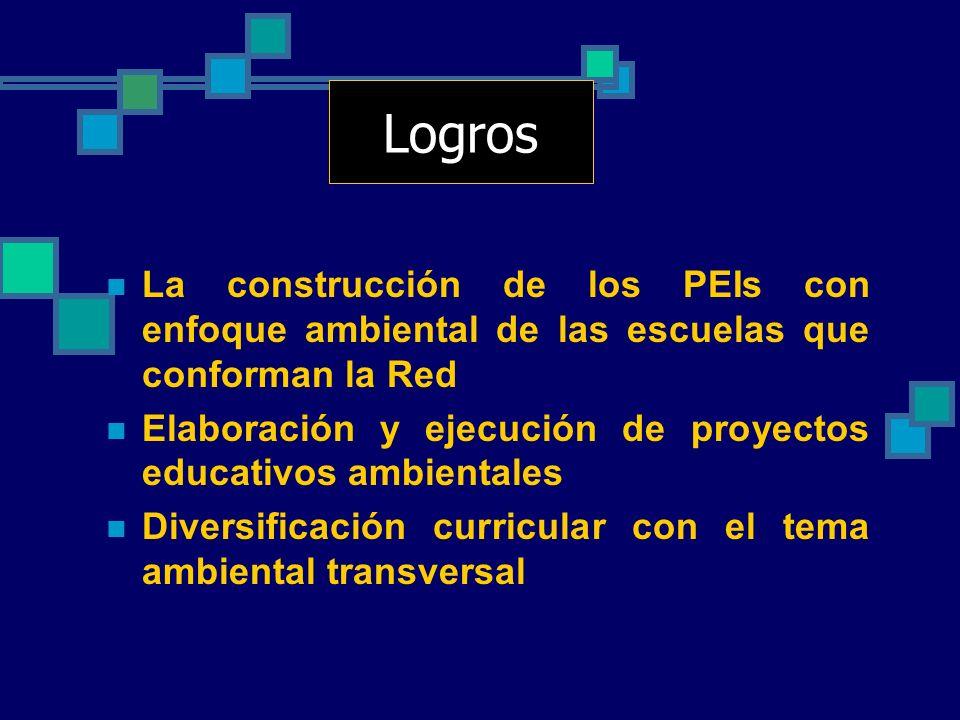 Logros La construcción de los PEIs con enfoque ambiental de las escuelas que conforman la Red.