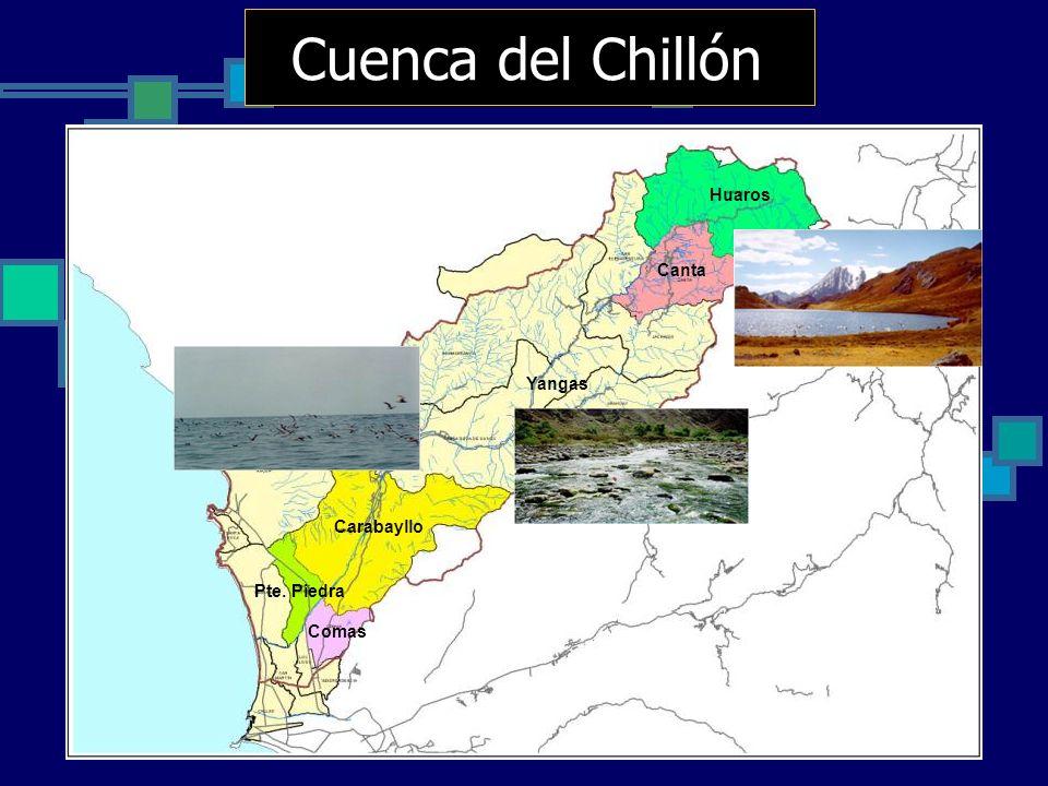 Cuenca del Chillón Huaros Canta Yangas Carabayllo Pte. Piedra Comas
