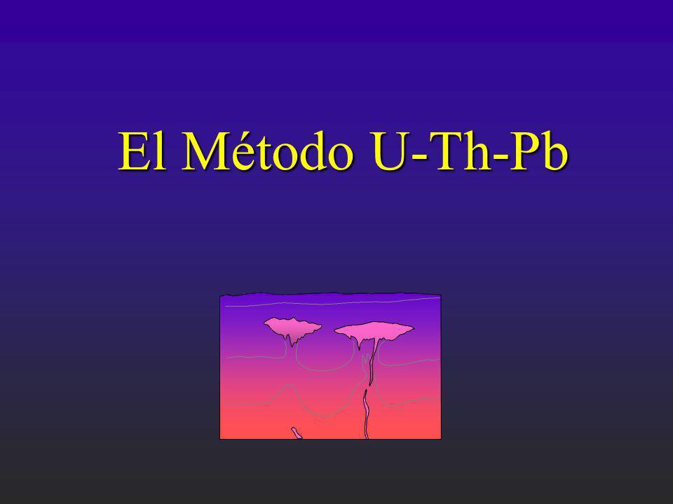El Método U-Th-Pb