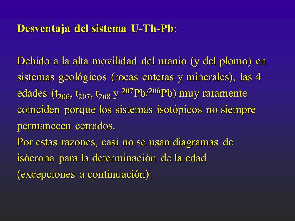 Desventaja del sistema U-Th-Pb:
