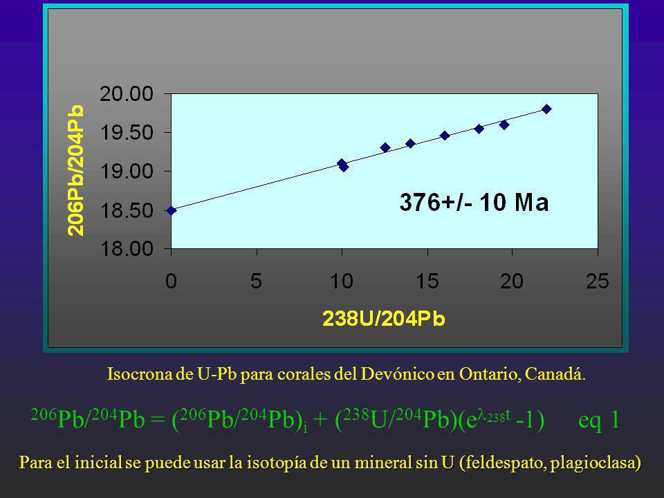 206Pb/204Pb = (206Pb/204Pb)i + (238U/204Pb)(el238t -1) eq 1