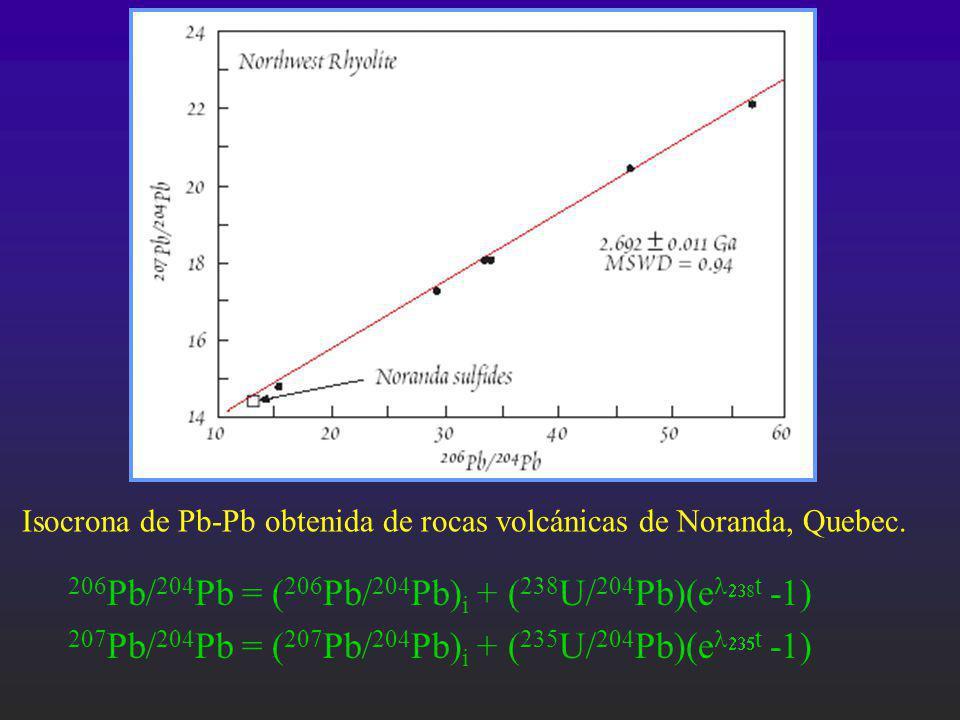 206Pb/204Pb = (206Pb/204Pb)i + (238U/204Pb)(el238t -1)