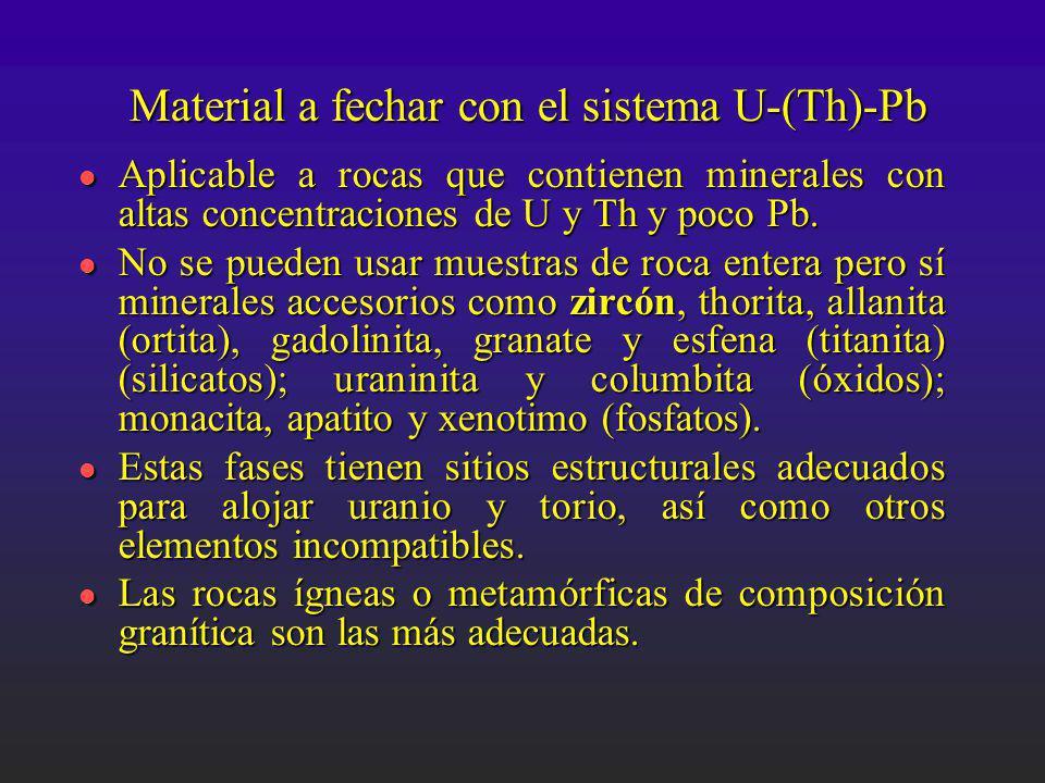 Material a fechar con el sistema U-(Th)-Pb