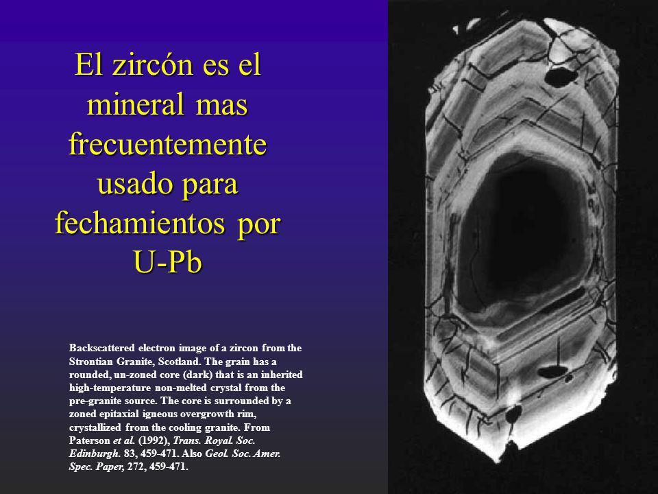 El zircón es el mineral mas frecuentemente usado para fechamientos por U-Pb