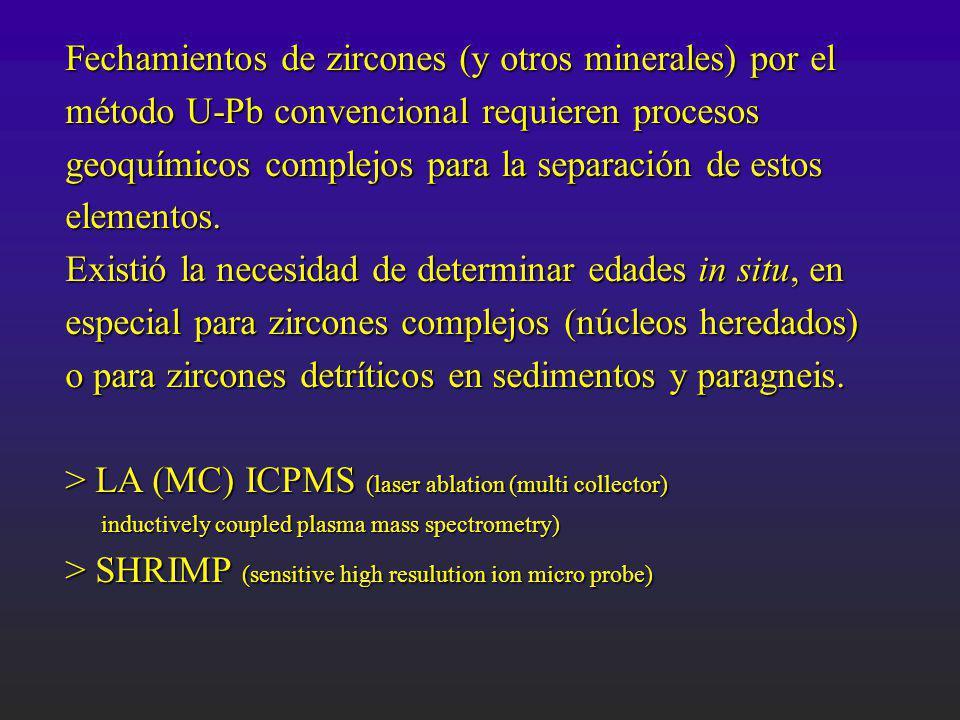 Fechamientos de zircones (y otros minerales) por el