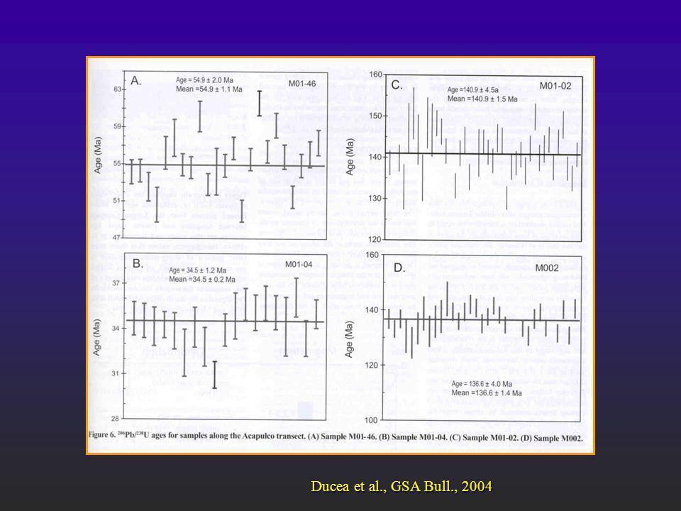 Ducea et al., GSA Bull., 2004