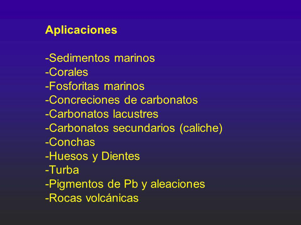 Aplicaciones -Sedimentos marinos. -Corales. -Fosforitas marinos. -Concreciones de carbonatos. -Carbonatos lacustres.