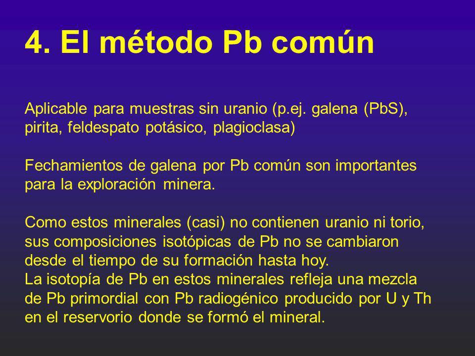 4. El método Pb común Aplicable para muestras sin uranio (p.ej. galena (PbS), pirita, feldespato potásico, plagioclasa)