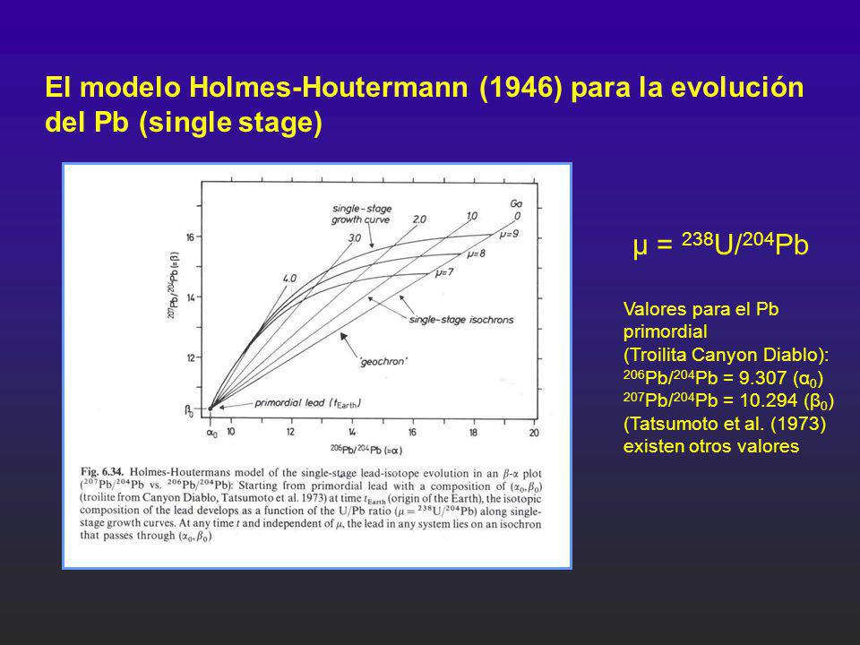 El modelo Holmes-Houtermann (1946) para la evolución del Pb (single stage)
