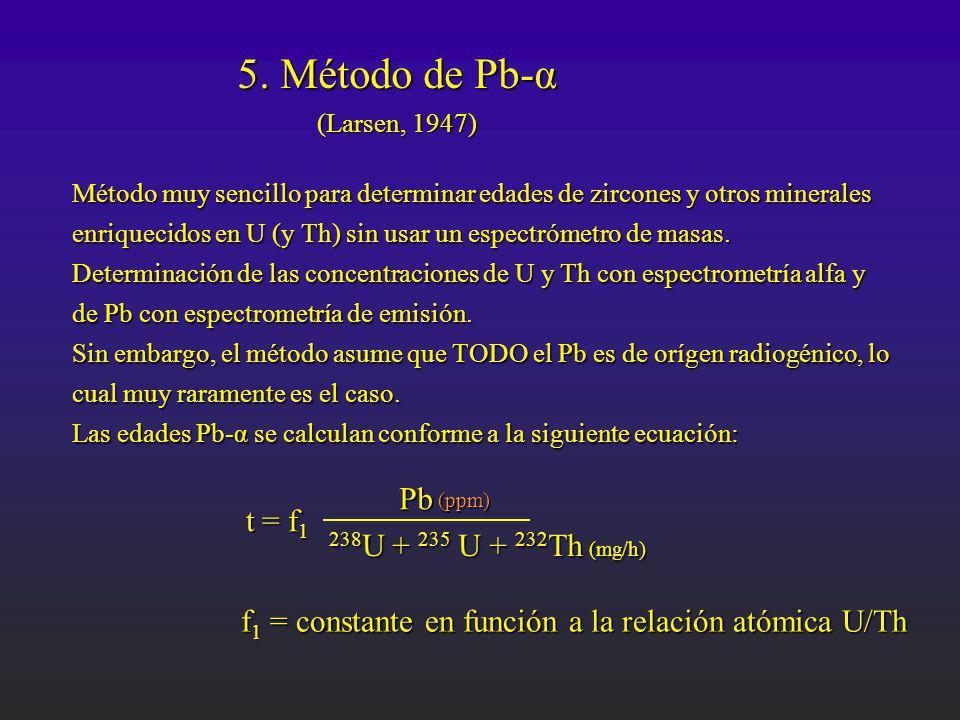 5. Método de Pb-α Pb 238U + 235 U + 232Th (mg/h)