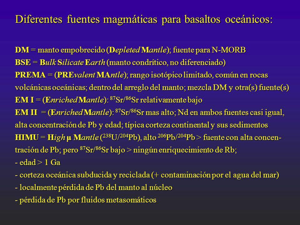Diferentes fuentes magmáticas para basaltos oceánicos: