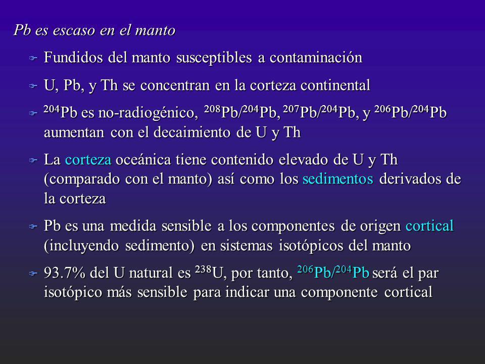Pb es escaso en el manto Fundidos del manto susceptibles a contaminación. U, Pb, y Th se concentran en la corteza continental.