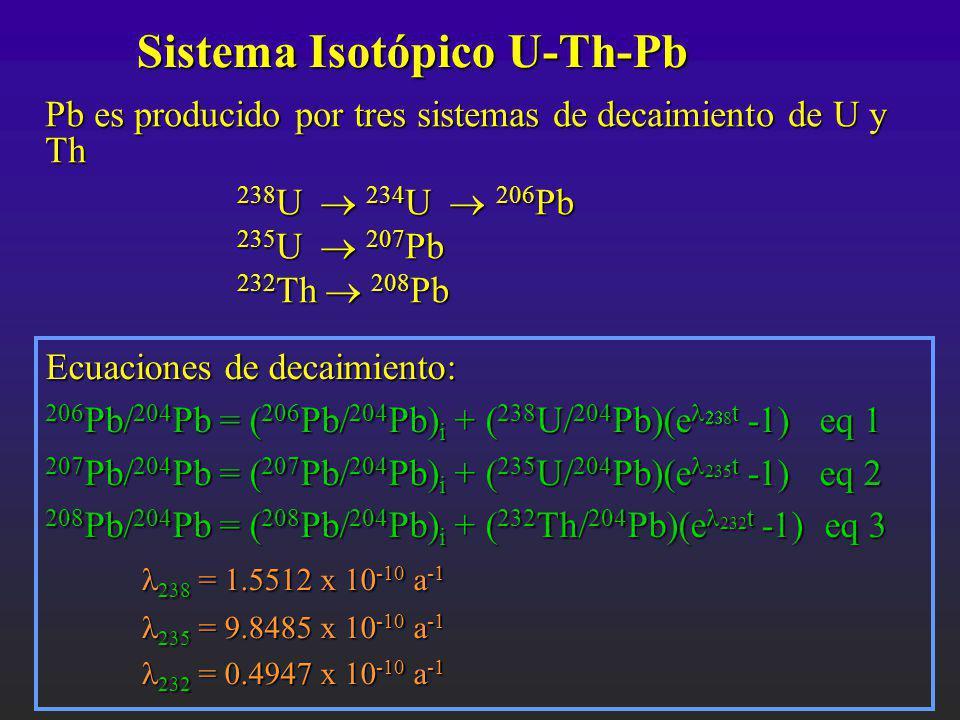 Sistema Isotópico U-Th-Pb