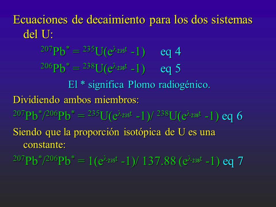 Ecuaciones de decaimiento para los dos sistemas del U: