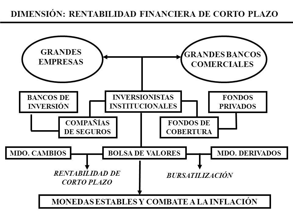 GRANDES BANCOS COMERCIALES