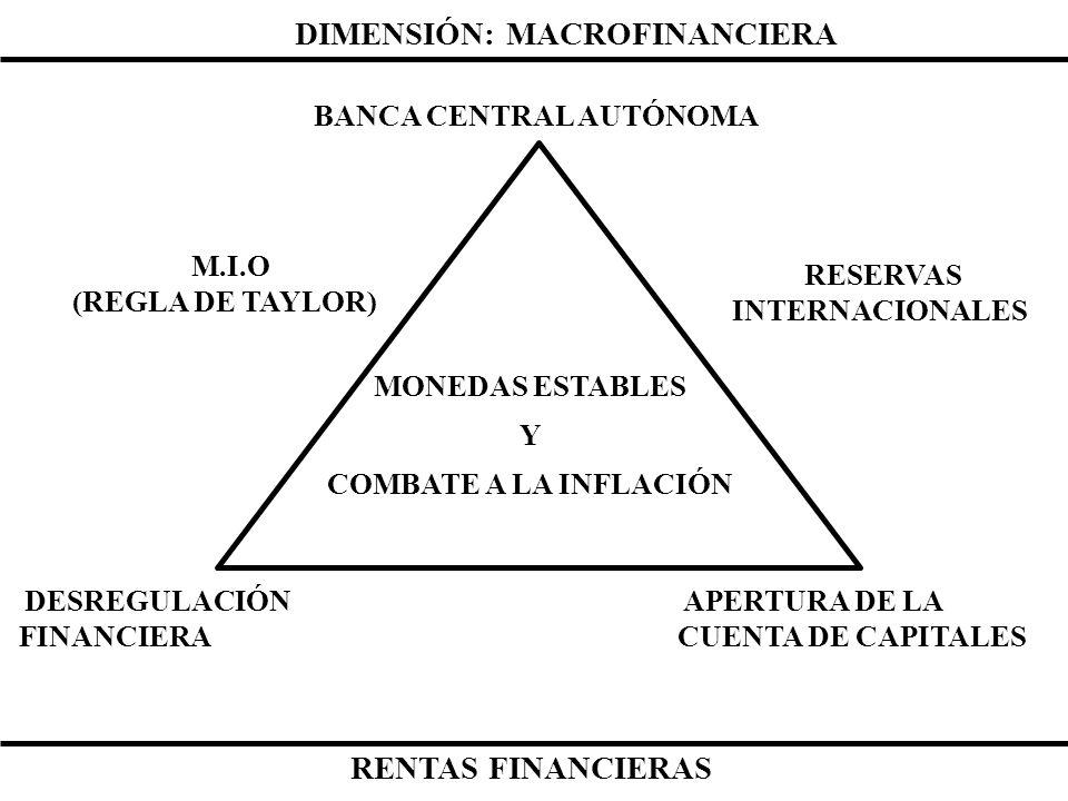 (REGLA DE TAYLOR) MONEDAS ESTABLES Y COMBATE A LA INFLACIÓN