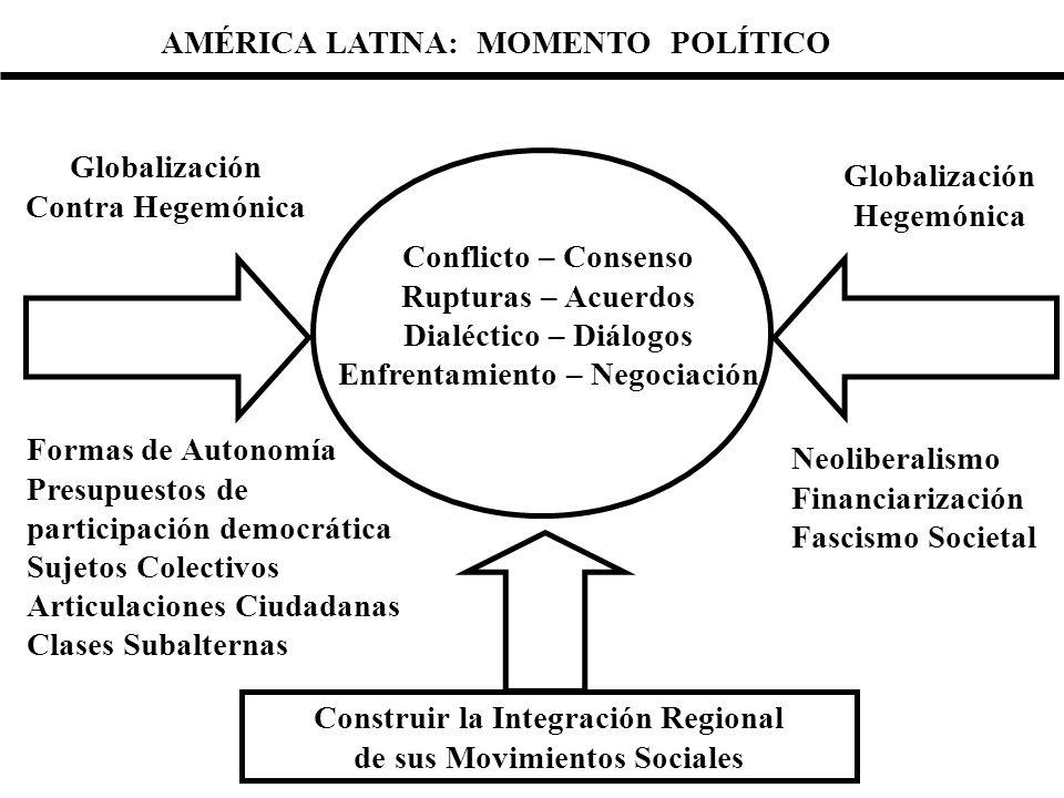 Globalización Contra Hegemónica Globalización Hegemónica