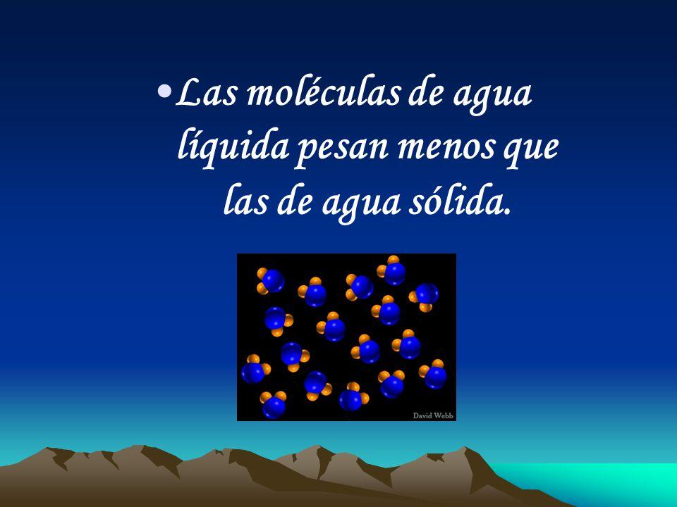 Las moléculas de agua líquida pesan menos que las de agua sólida.